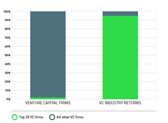 VC_Firms2_whiteback