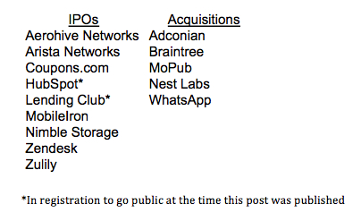 2014-10-08_IPOs&Acquisitions4