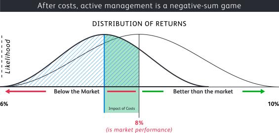 blog-negative-sum