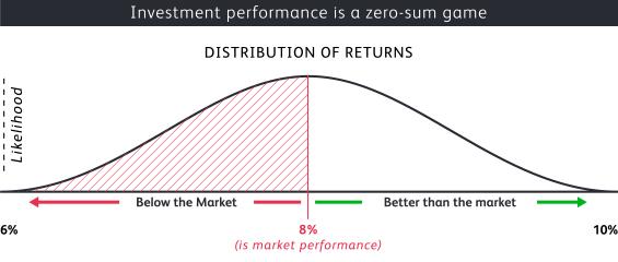 tma02 positive sum vs zero sum supermarket power