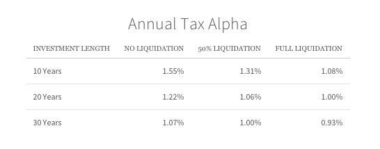 Annual-Tax-Alpha-v2