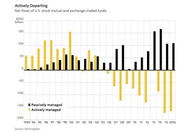 2-fund-flows