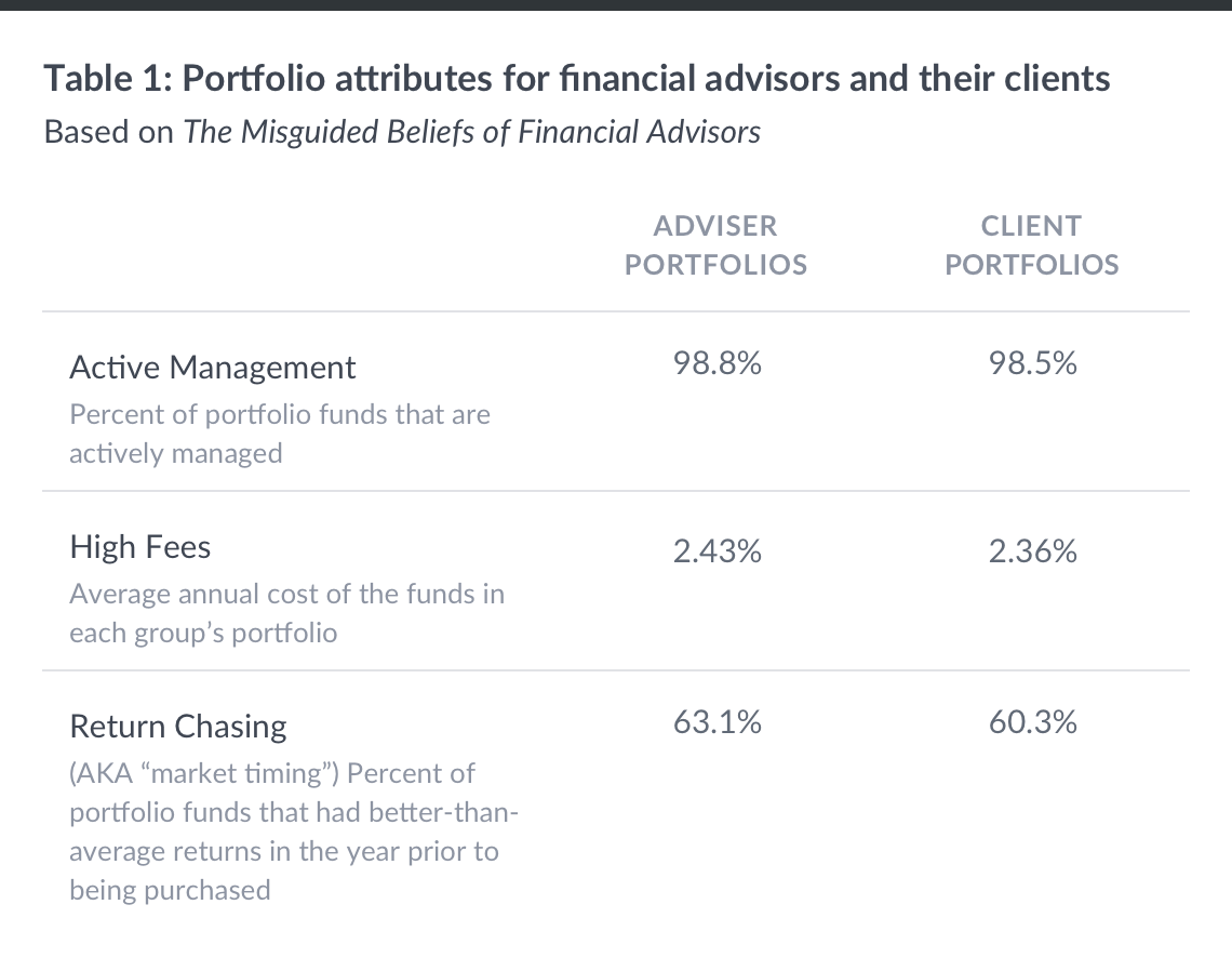 financial-advisers-2x