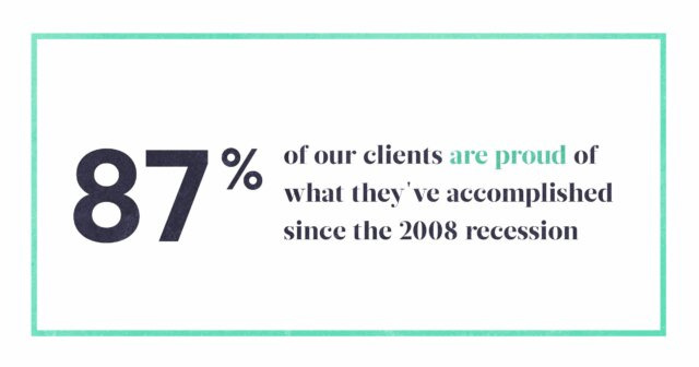 87% of Wealthfront Clients Feel Proud of Their Accomplishments
