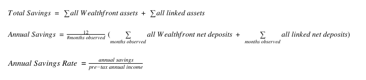 Wealthfront Client Savings Methodology