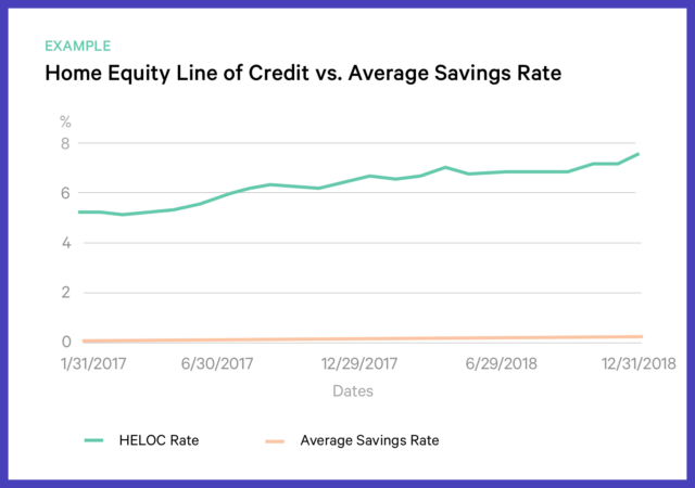 How The High Interest Rate On Wealthfront Cash Accounts Does